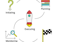 Overview on PMP Processes